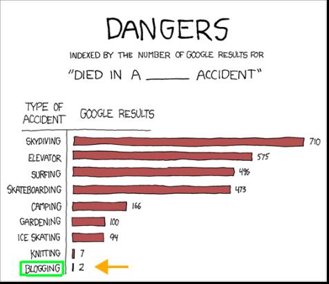 """""""danger"""" [www.xkcd.com]"""